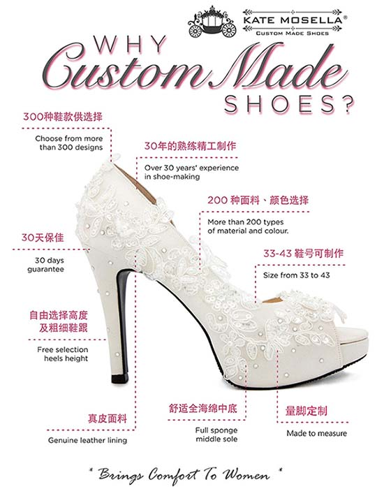 Why Custom Made Shoes at Kate Mosella